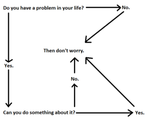 Buddhist-worry