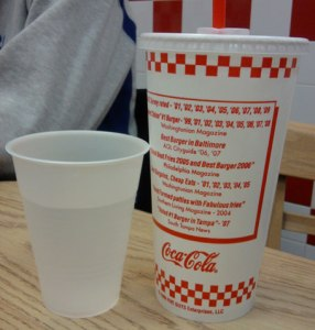 water-cup-size